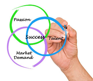 Drive The Success Of Your Small Business