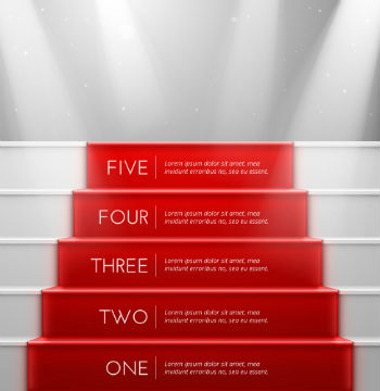 5 Stages Of Small Business Bookkeeping Understanding