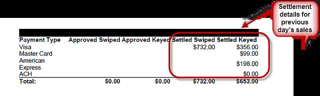 Mindbody Credit Card Settlement Details