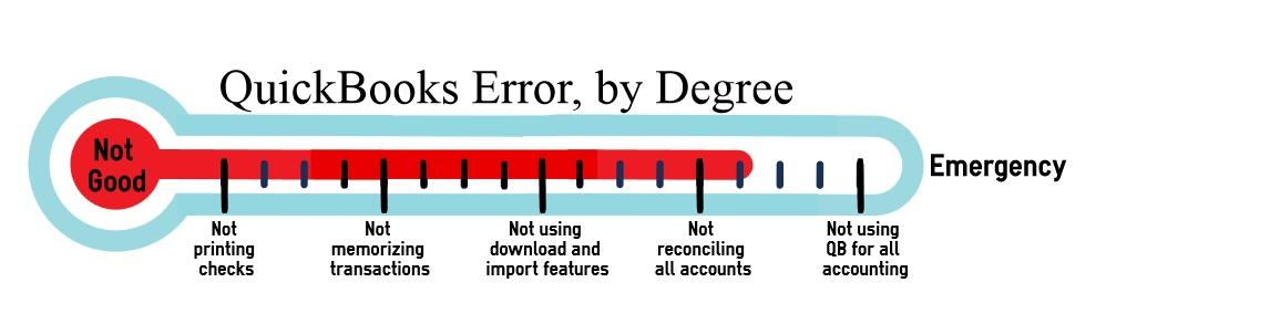 QuickBooks Errors