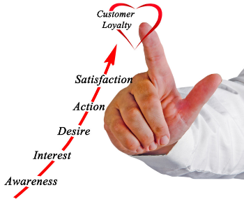 5 Customer Loyalty Tips to Fuel Your Bottom Line