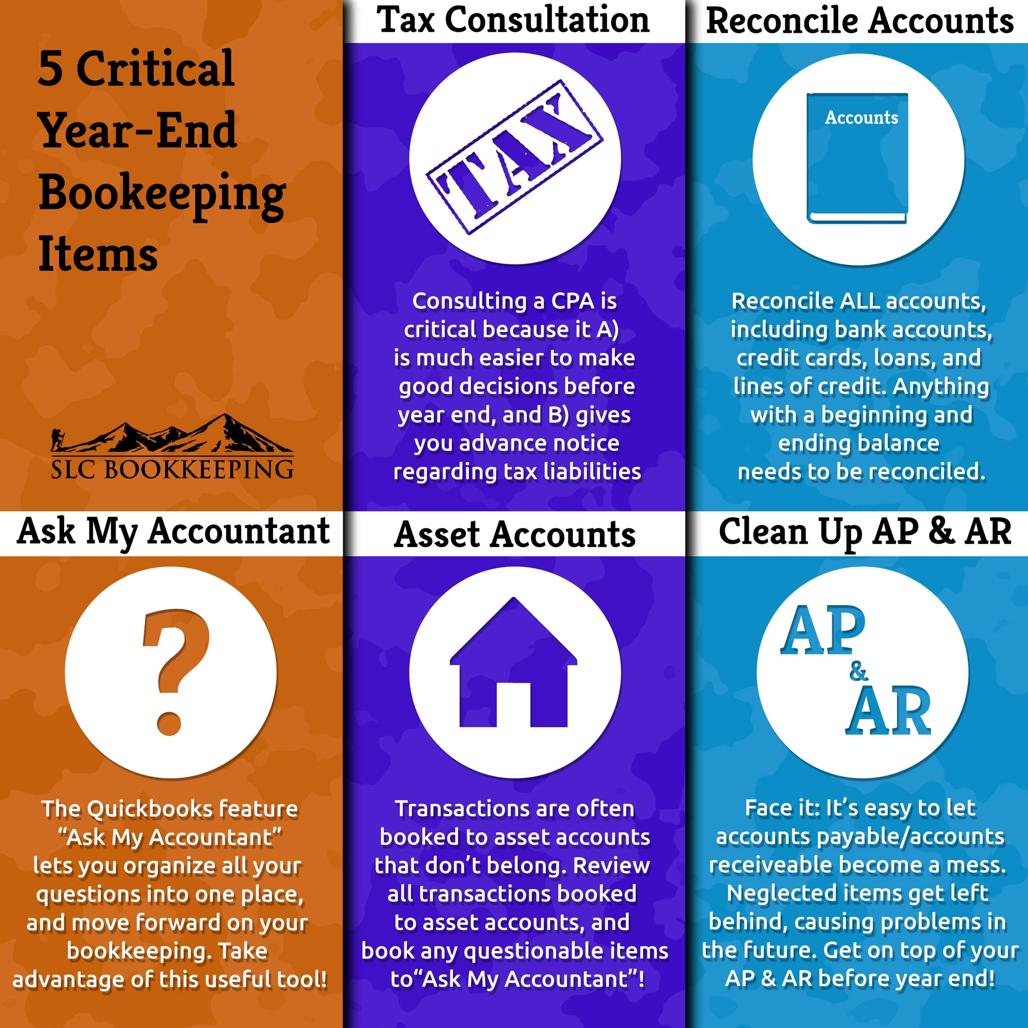 Critical Bookkeeping Items for Small Businesses at End of Year