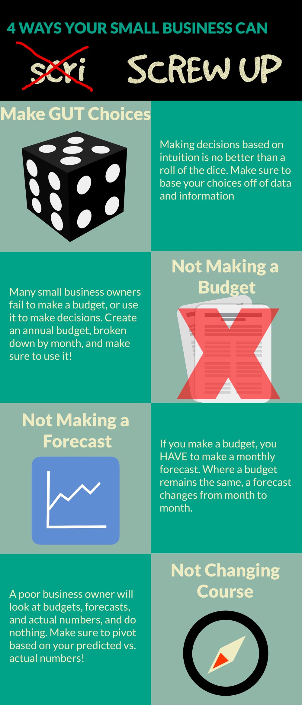 Expensive small business mistakes