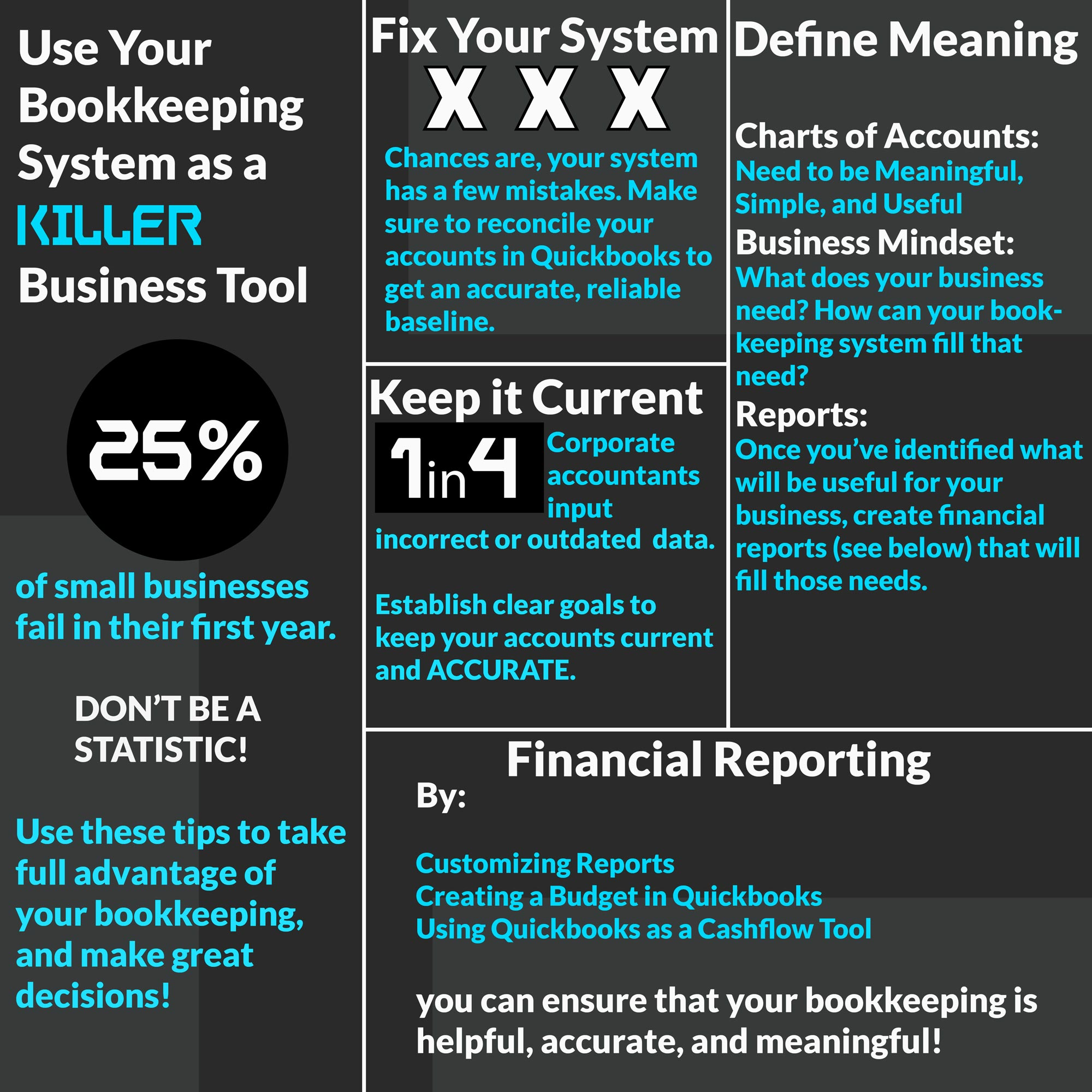 Outscoured bookkeeping system benefits