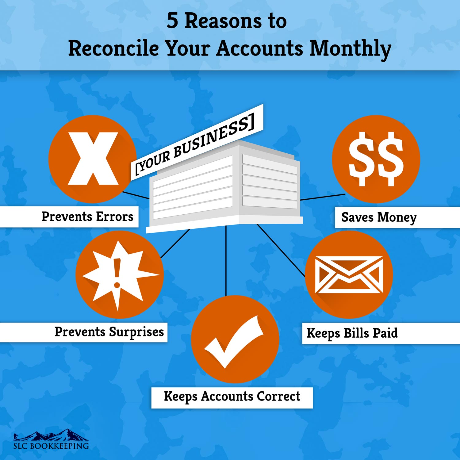 5-Reasons-to-Reconcile-Accounts-Monthly1.jpg