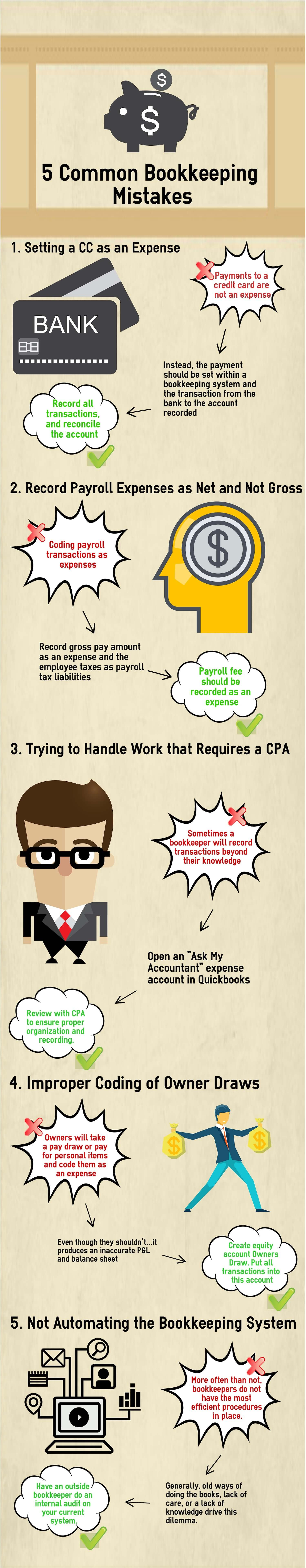 [Infographic] 5 Common Bookkeeping Mistakes