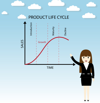 How to Leverage Product and Service Life Cycles to Predict Revenue Growth