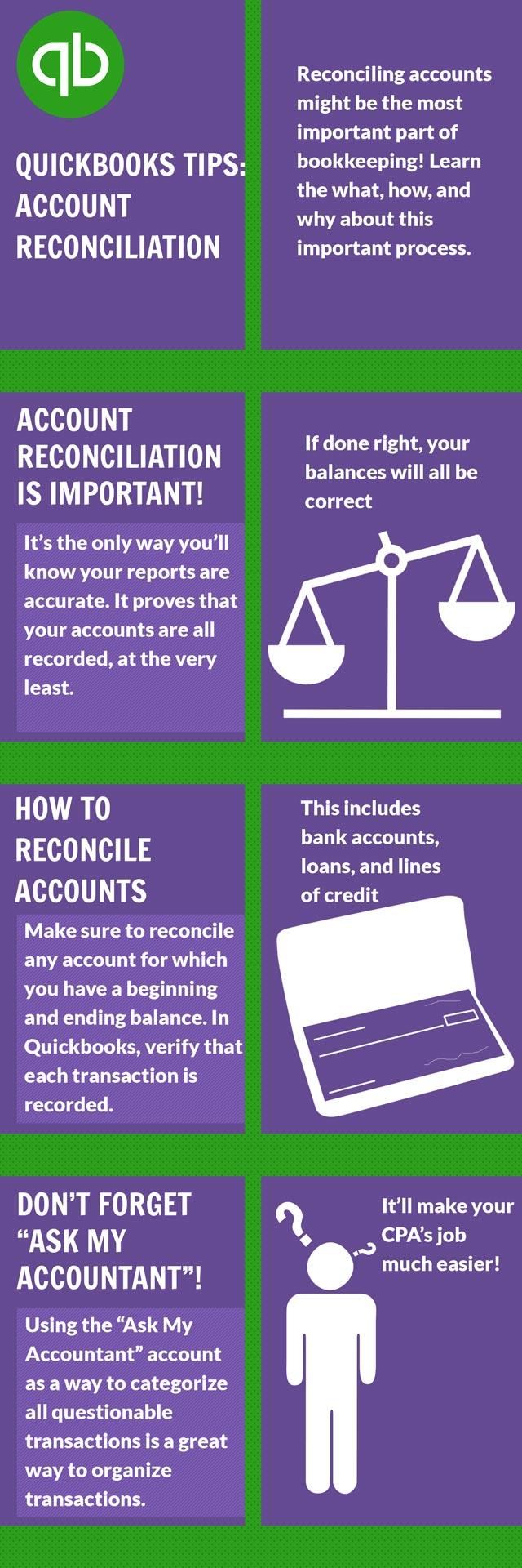 QuickBooks Account Reconciliation Reduces Gossip
