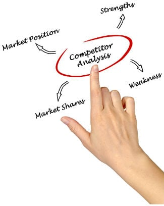 Want to Out-Market the Competition? Here's Why You Need a Perceptual Map