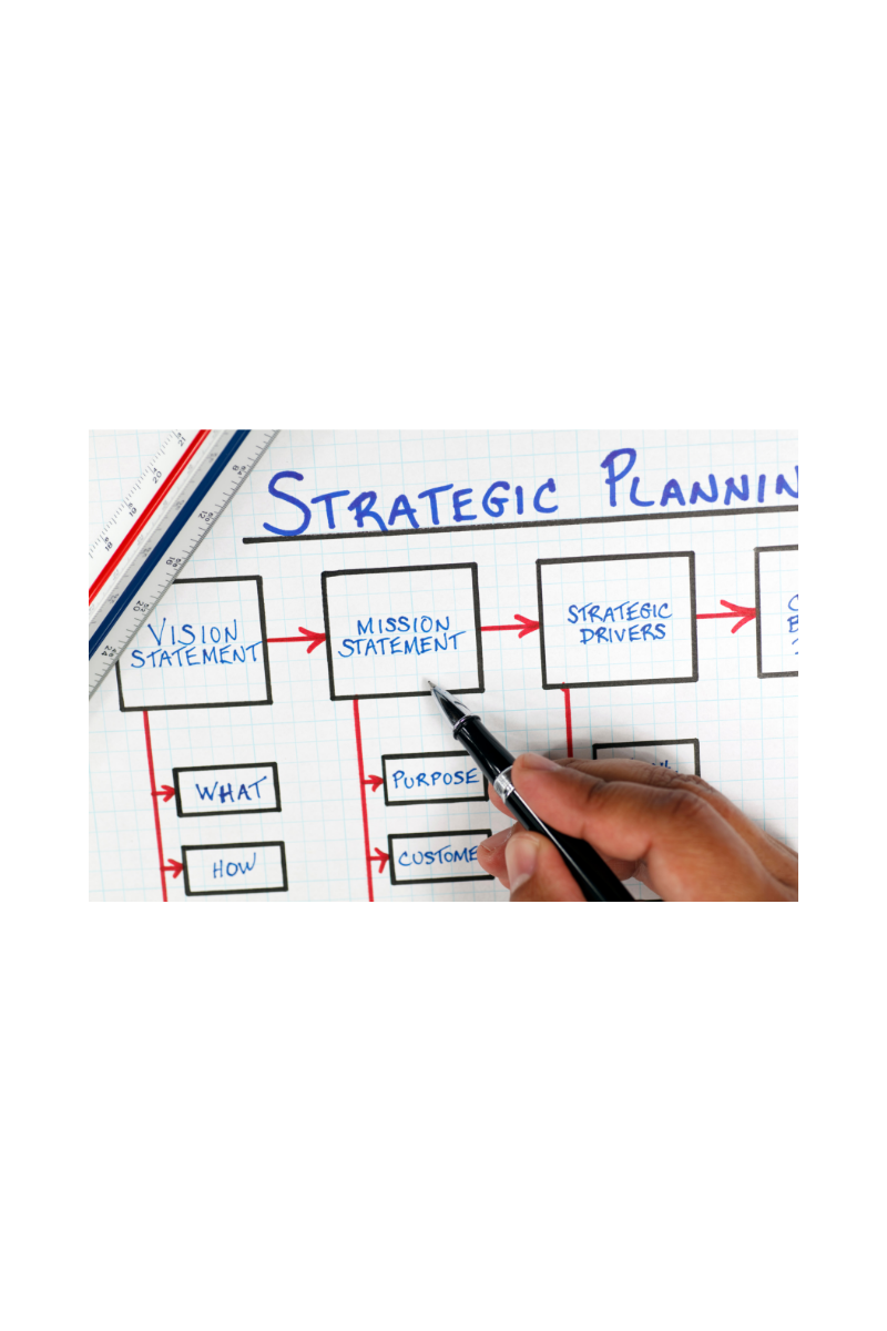 What Exactly Is Strategic Planning – and How Can it Help My Small Business?